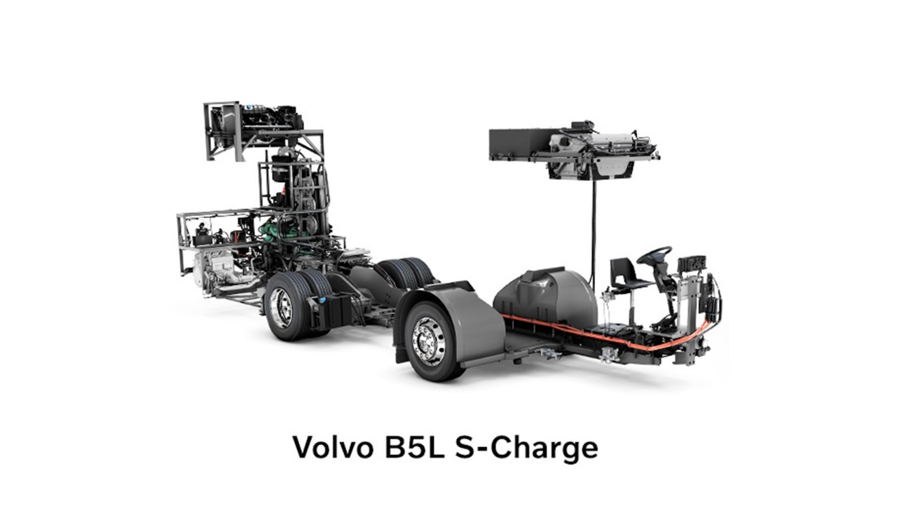 Volvo S-Charge